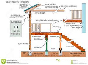 porch building plans detail plans for a covered deck stock vector image 41916146
