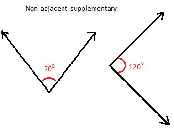 supplementary angles definition supplementary angles definition properties theorem