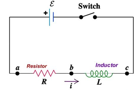 for electromagnetic induction to occur in a circuit there must be a electromagnetic induction