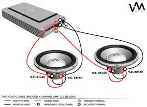wiring diagrams for subs subwoofer diagram elsavadorla