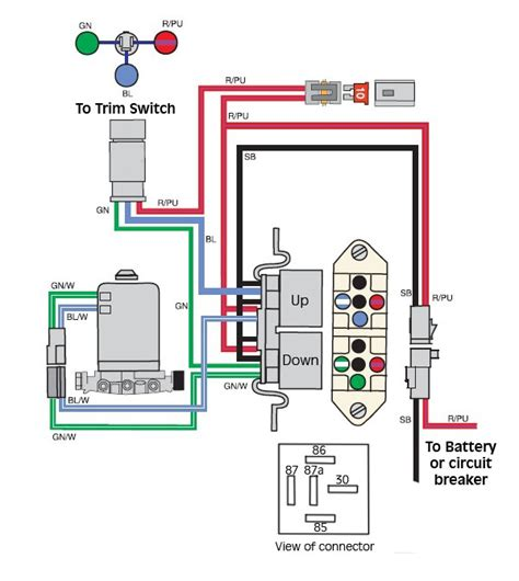 indmar wiring harness diagram circuit diagram maker