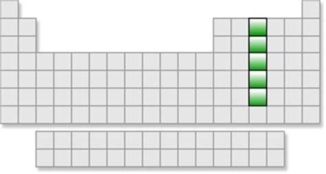 Nitrogen Family Periodic Table by Periodicfun Nitrogen P 3