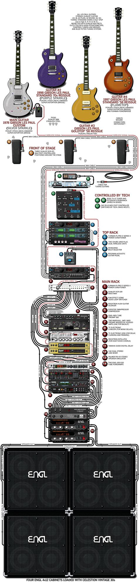 New Vivan Cable Set Pro Sse305 guitar rigs archives guitareuromedia