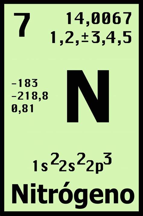 imagenes simbolos quimicos 191 qu 233 es el nitr 243 geno y sus usos
