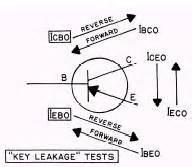 measuring germanium transistor leakage transistor leakage