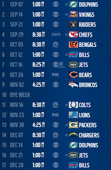 Calendario 49ers 2014 Analysis New Patriots 2014 Schedule Nfl
