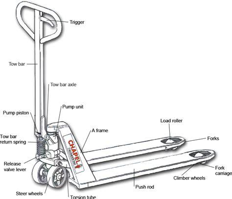 pallet parts diagram pallet parts diagram 2017 2018 best cars reviews