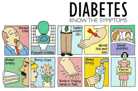 diabetes symptoms how to detect diabetes early signs and symptoms health care quot qsota quot tips and