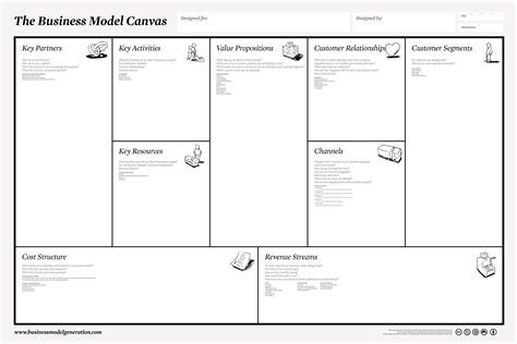 printable lean canvas helpified