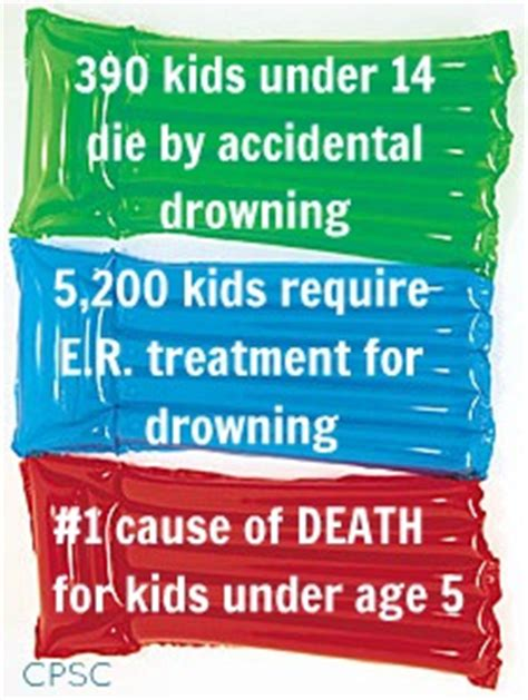 bathtub drowning statistics swim for survival how to prevent drowning