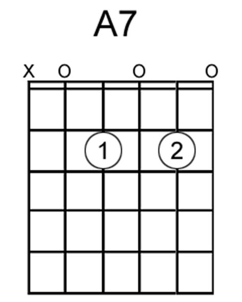 c m chord diagram how to play a7 chord on guitar best beginner guitar