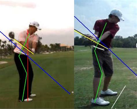 adam scott swing plane eric hunt swing analysis swing check the sand trap