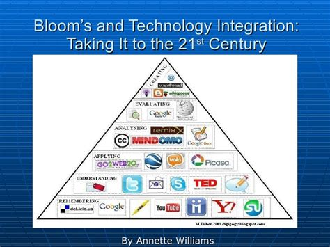 effectively integrating new technology into home design it news today bloom s and technology integration