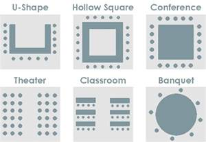Meeting Room Setup Diagrams Classroom Set Up Diagrams Submited Images