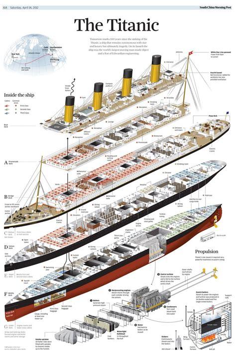 titanic boat history titanic boat on pinterest titanic ship history titanic