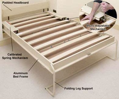 sico bed sico eurobed murphy bed mechanism cost specifications