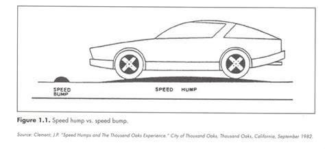 speed table vs speed hump why aren t all the speed bumps shaped the same way what