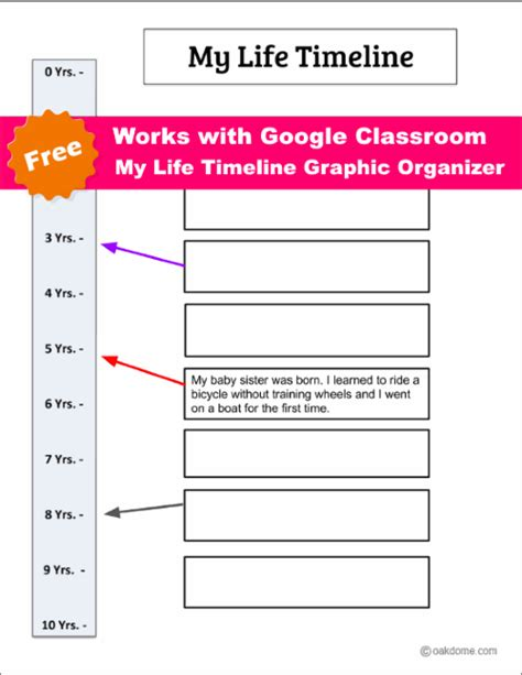 biography graphic organizer timeline google classroom time line template 10 yrs k 5