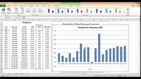 charts  excel year  year growth chart youtube