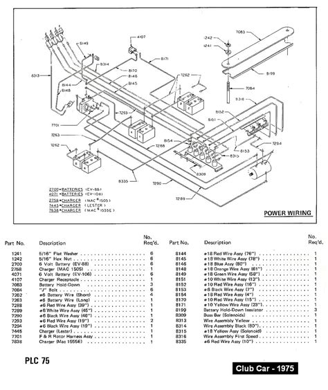 club car electrical diagram free engine image