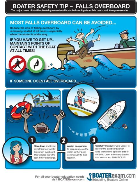 boat safety guide 12 best boat safety images on pinterest boating fun