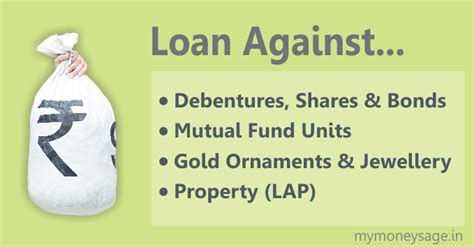 loan against my house can i get a loan against my house 28 images can i get a loan against my house loan
