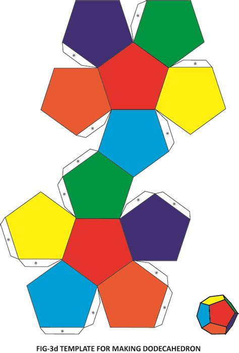 fun with mathematics platonic solids