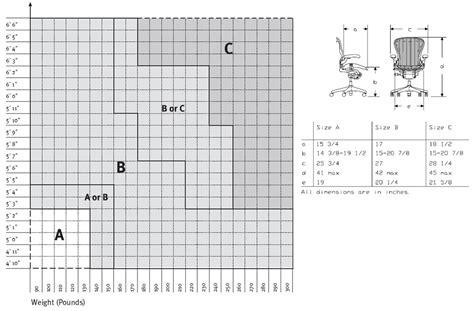 Aeron Chair Size Chart by Herman Miller Aeron Chair Smart Furniture