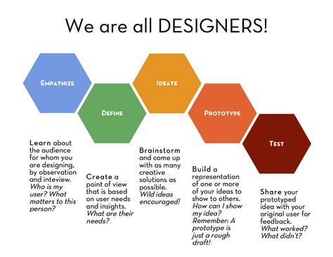 design thinking google design thinking pesquisa google dise 241 o graf pinterest