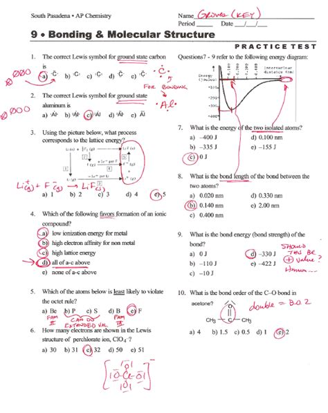 guided lecture notes for precalculus concepts through functions a unit circle approach to trigonometry plus mylab math access card package 3rd edition ebook ap chemistry fall 2014 unit 5 atomic structure