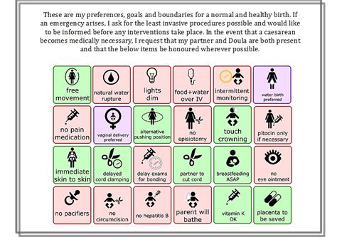 How To Write A Birth Plan You Ll Be Proud Of Birth Plan Template Icons