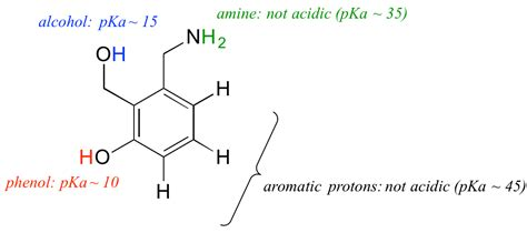 Acidic Protons by Exles Of Acidic Protons Pictures To Pin On