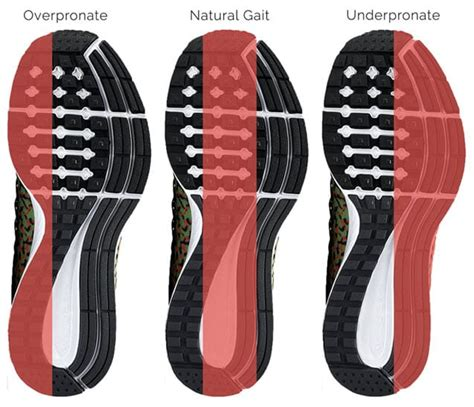 shoe wear patterns what are the best running shoes for my flat