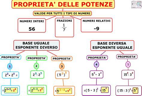 tavola scomposizione in fattori primi matematica viva la scuola