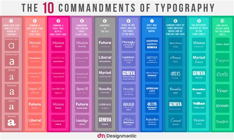 type layout rules typography bolchalk frey s blog