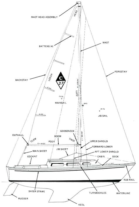diagram of parts of a boat parts of a sailboat mast diagrams wiring diagram images