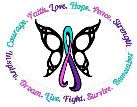 the purple butterfly diary of a thyroid cancer patient books december 2014 for lupus