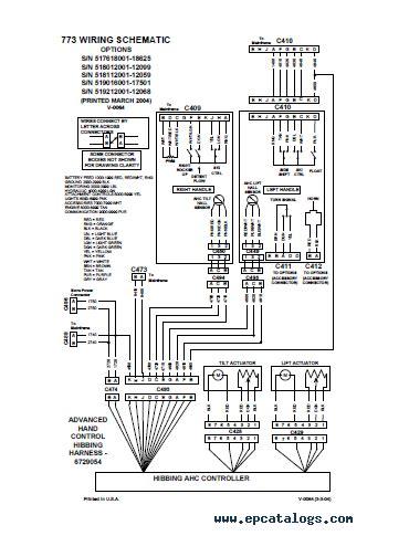 bobcat  hf  turbo loaders  series service