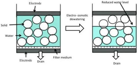 15 hp baldor motor wiring diagram electric motor diagram