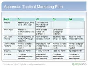 Marketing Tactical Plan Template by Cca Communications Plan