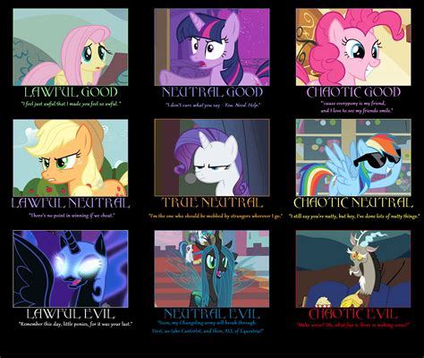 Mlp Fim Meme - mlp fim alignment chart my little pony friendship is