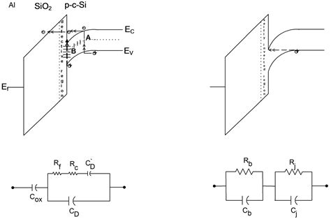 tunnel diode mechanism tunnel diode mechanism 28 images energy band diagram of tunnel diode images tunnel diode