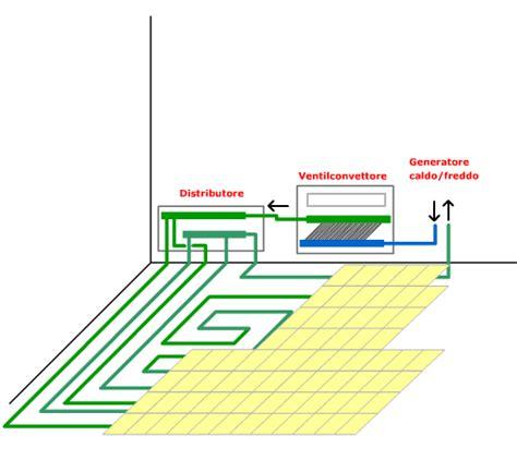 impianto radiante a soffitto raffrescamento radiante a pavimento e a soffitto
