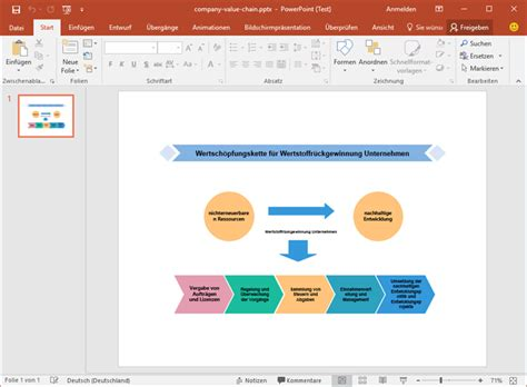 Powerpoint Design Vorlage Erstellen wertsch 246 pfungskette beispiele f 252 r word powerpoint pdf