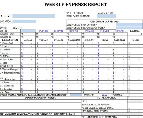 detailed expense report template detailed expense report template enwurf csat co