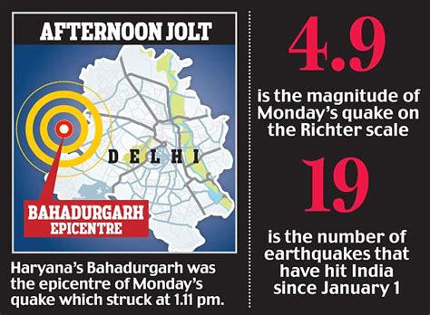 earthquake zone of delhi dehli earthquake sparks a tremor of unease throughout the