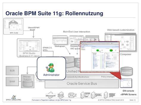 tutorial oracle bpm suite 11g formulare in papierform abl 246 sen mit der oracle bpm suite
