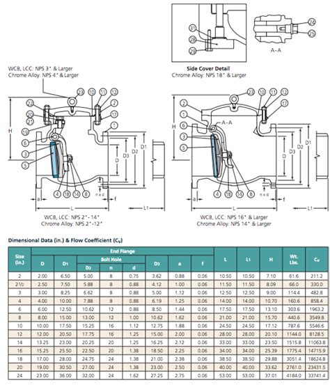 can a swing check valve be installed vertically filecloudspeak blog