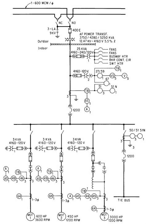 power plant electrical one line diagram power free