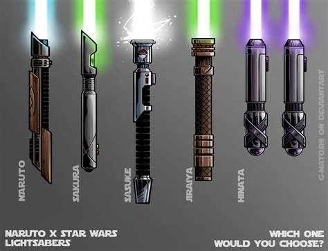Green Grey Paint by Naruto X Star Wars Lightsaber S Naruwars By G Matoshi On